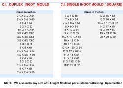 Cast Iron Ingot Moulds For Sale