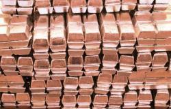 Copper Ingots needed for Czech Republic